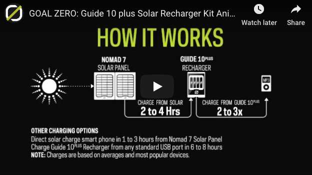 solar-you-tube